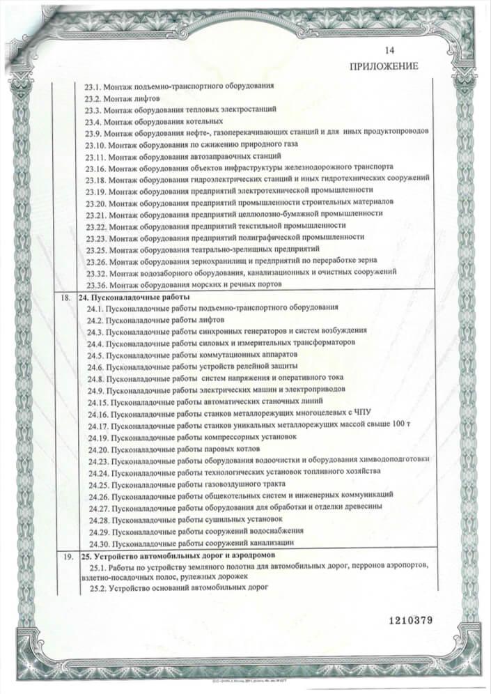 Приложение 13 к свидетельству о допуске